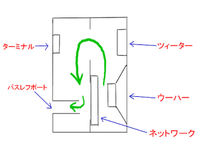 Air_flow